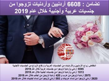 ارتفاع زواج الأردنيين والأردنيات من الجنسيات الأجنبية في 2019