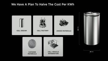 بطارية هيكلية من تسلا للسيارات الكهربائية الجديدة