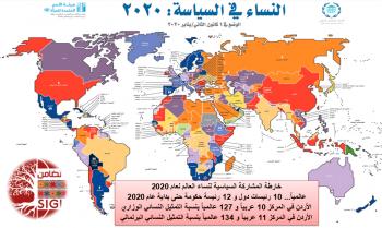 تضامن: الأردن يتراجع 6 مراكز عربياً و32 عالمياً بنسبة التمثيل النسائي الوزاري