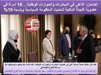 تضامن: 18 امرأة بعضوية اللجنة الملكية لتحديث المنظومة السياسية
