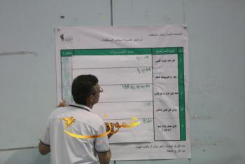 فوز اشقاء وأبناء 15 نائبا في انتخابات البلديات واللامركزية
