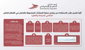 الضمان يستقبل  طلبات الاستفادة من برنامج حماية