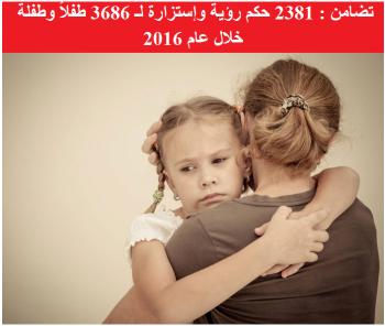 تضامن: 2381 حكم رؤية واستزارة لـ 3686 طفلاً وطفلة