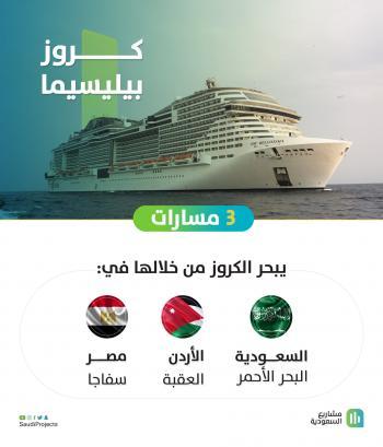 السديري: رحلات بحرية بين السعودية والأردن ومصر