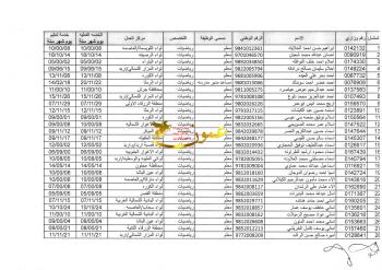 178 معلما أردنياً للإعارة في الإمارات (أسماء)