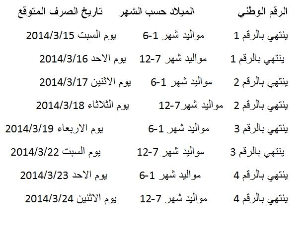 جدول مواعيد صرف دعم المحروقات 2014 حسب الرقم الوطنى وتاريخ الميلاد اعرف موعد استلام دعم المحروقات الخاص بك